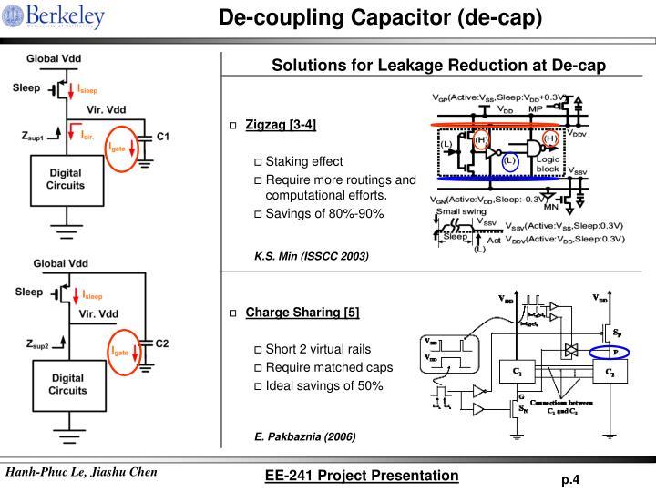 De-coupling Capacitor (de-cap)