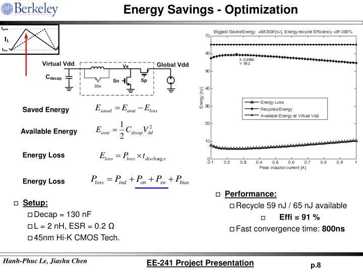 Energy Savings - Optimization