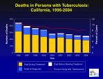 deaths in persons with tuberculosis california 1996 2004