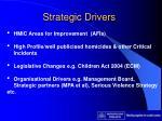 strategic drivers