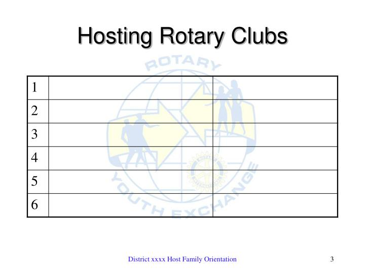 Hosting rotary clubs