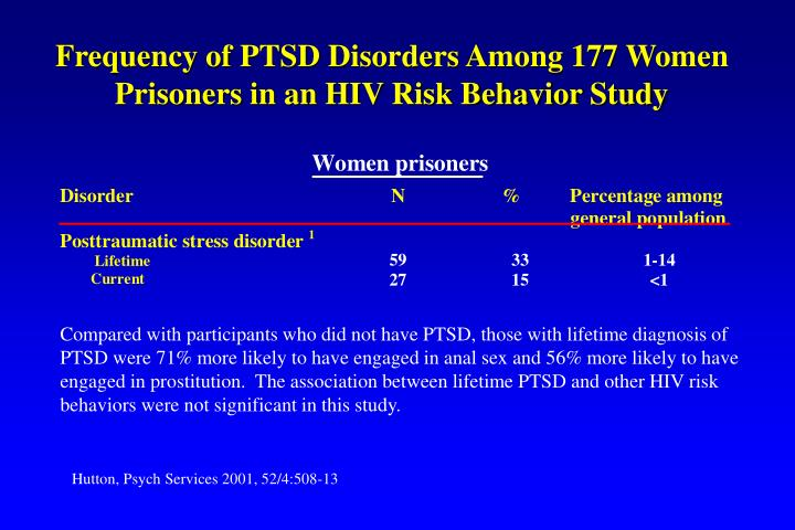 Frequency of PTSD Disorders Among 177 Women Prisoners in an HIV Risk Behavior Study
