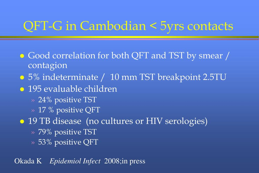 QFT-G in Cambodian < 5yrs contacts