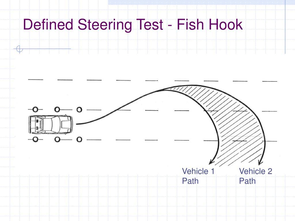 Defined Steering Test - Fish Hook