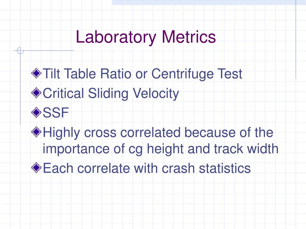 Laboratory Metrics