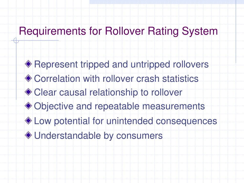 Requirements for Rollover Rating System