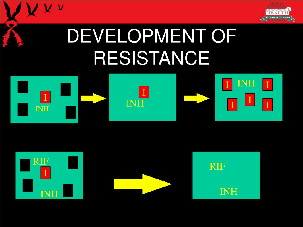 DEVELOPMENT OF RESISTANCE