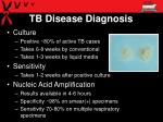 tb disease diagnosis27