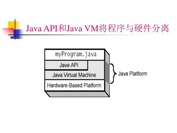 Java API