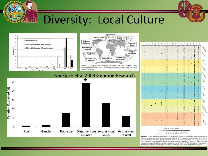 Diversity:  Local Culture