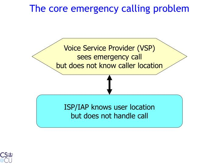 The core emergency calling problem