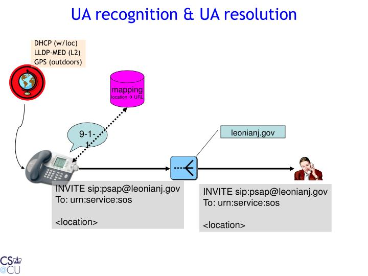 UA recognition & UA resolution