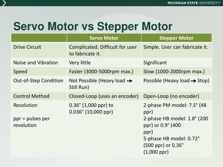 Ppt automated precision machines powerpoint presentation for Servo motor vs stepper motor