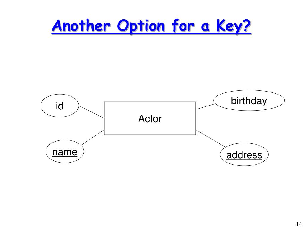 Another Option for a Key?