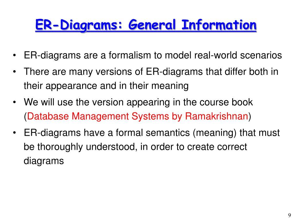 ER-Diagrams: General Information