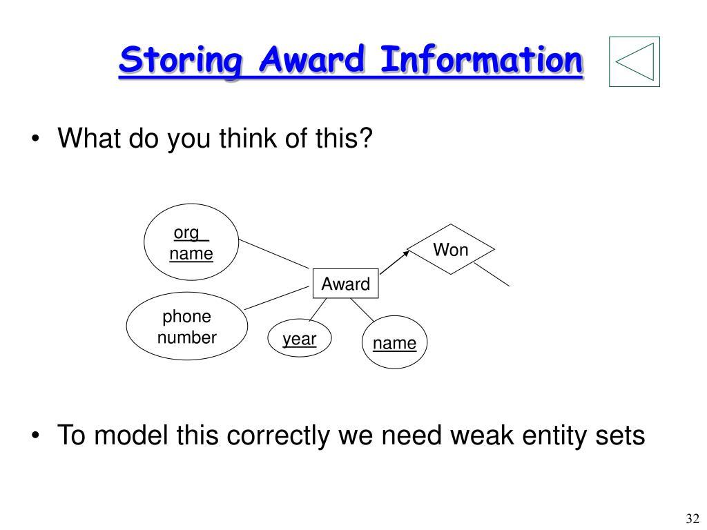Storing Award Information