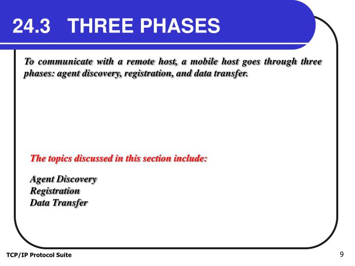 24.3   THREE PHASES