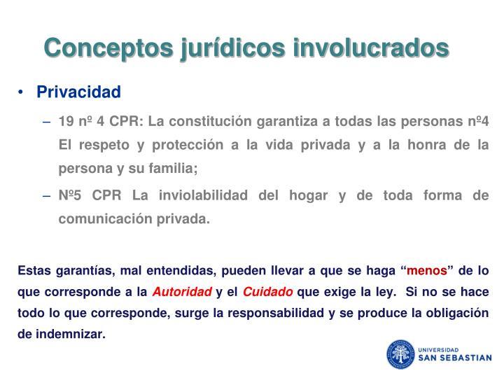 Conceptos jurídicos involucrados