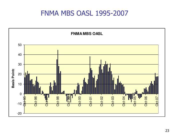 FNMA MBS OASL 1995-2007