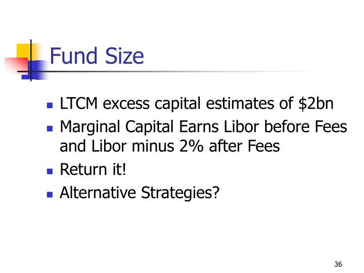 Fund Size