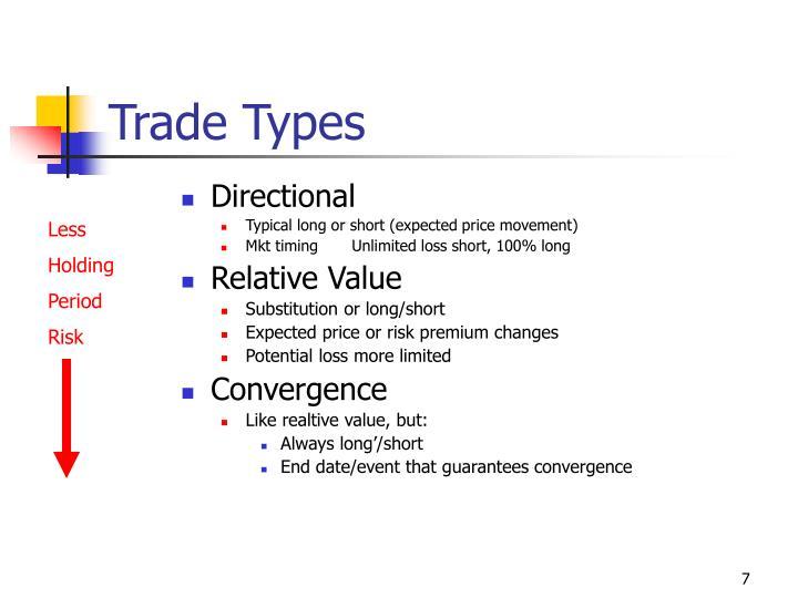 Trade Types