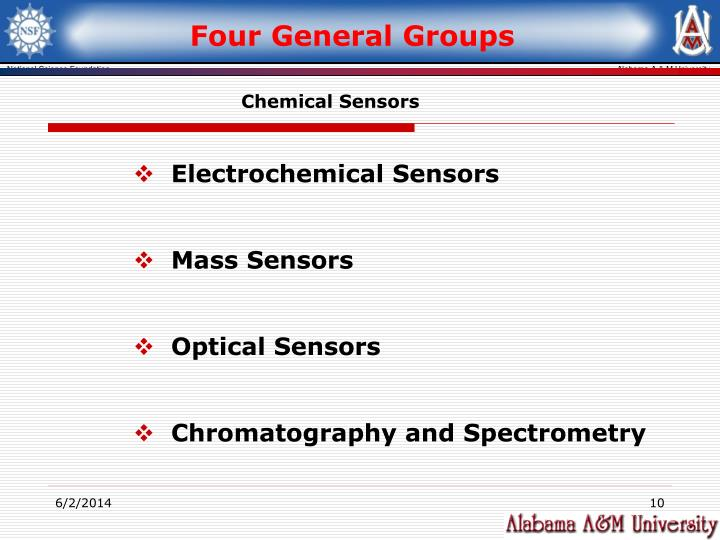 Four General Groups