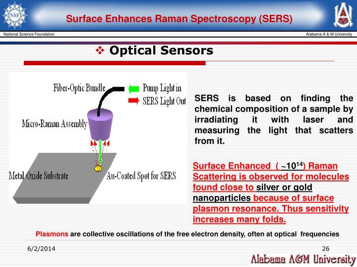 Surface Enhances Raman Spectroscopy (SERS)