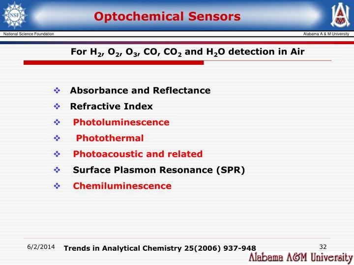 Optochemical Sensors