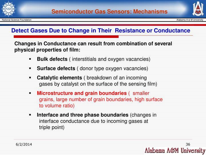 Semiconductor Gas Sensors: Mechanisms
