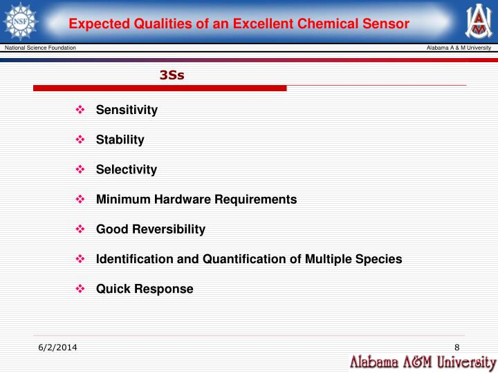 Expected Qualities of an Excellent Chemical Sensor