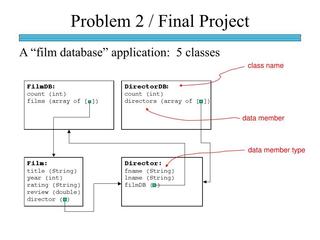 Problem 2 / Final Project