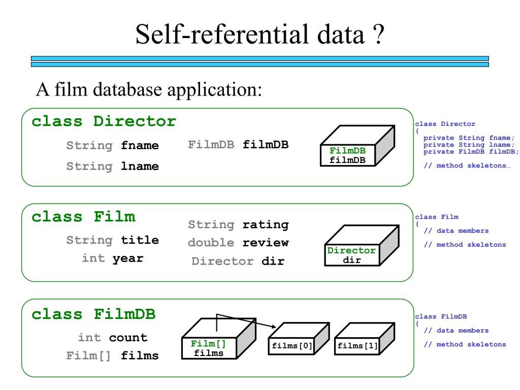 Self-referential data ?