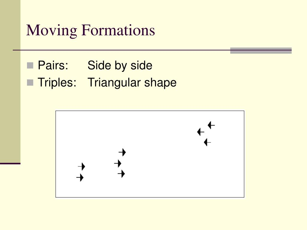 Moving Formations