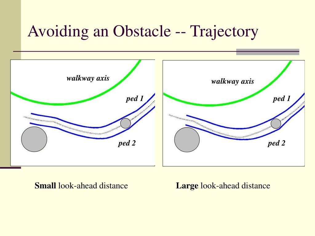 Avoiding an Obstacle -- Trajectory