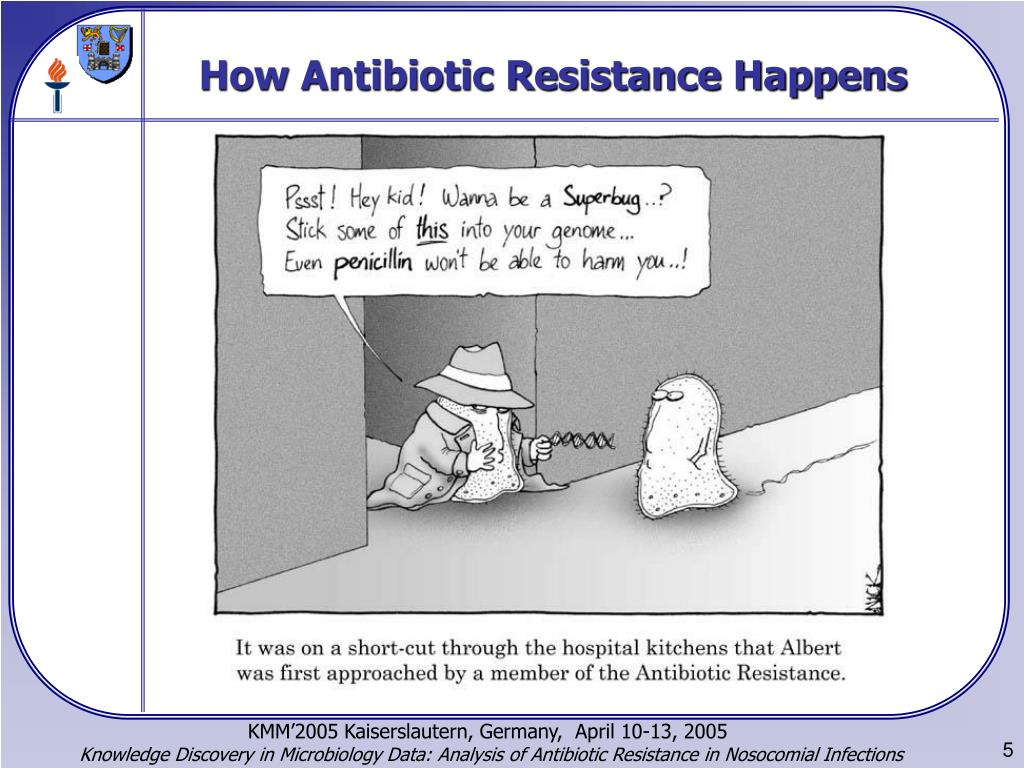 How Antibiotic Resistance Happens