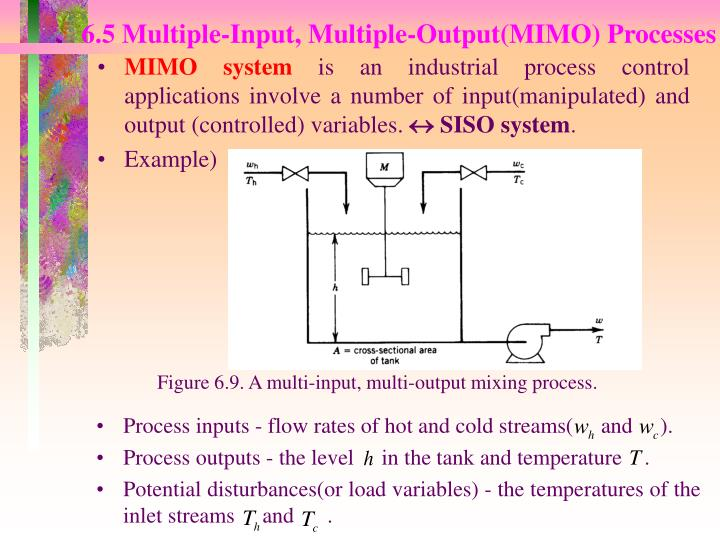 Process inputs - flow rates of hot and cold streams(     and     ).