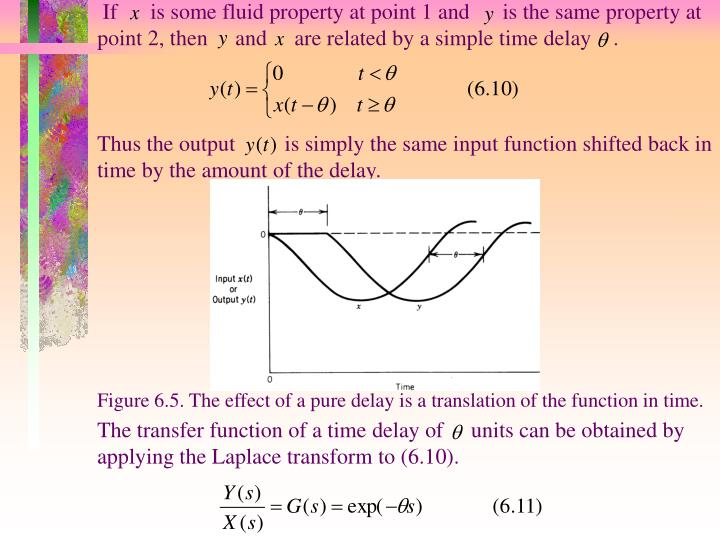 If      is some fluid property at point 1 and      is the same property at point 2, then     and     are related by a simple time delay    .
