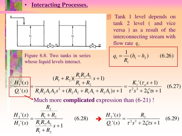 Tank 1 level depends on tank 2 level ( and vice versa ) as a result of the interconnecting stream with flow rate    .