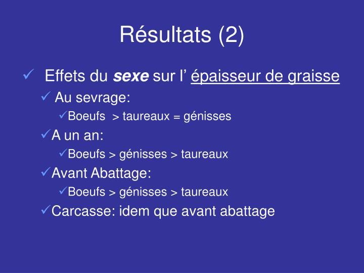 Résultats (2)