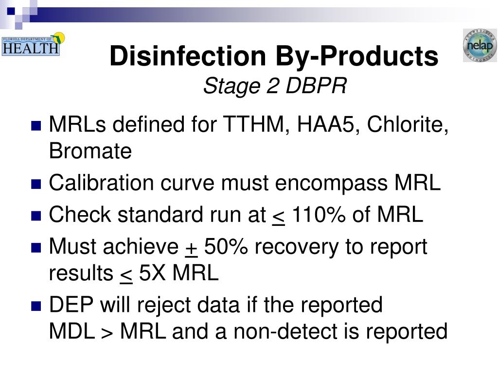 Disinfection By-Products
