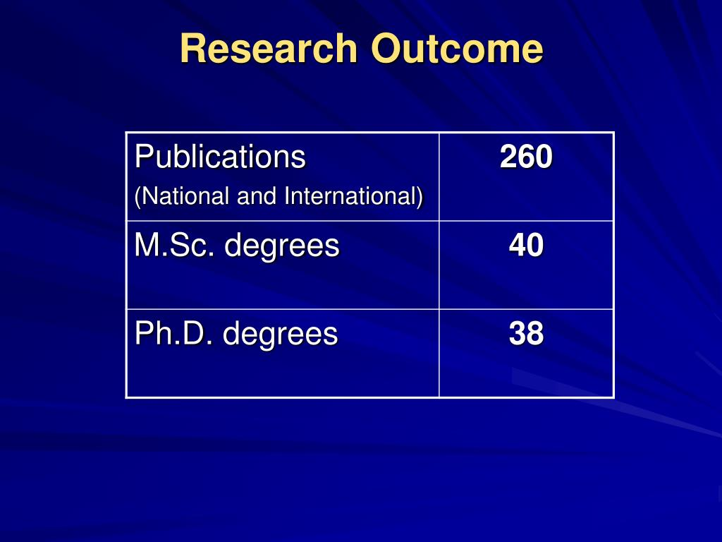 Research Outcome