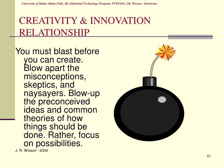 CREATIVITY & INNOVATION RELATIONSHIP