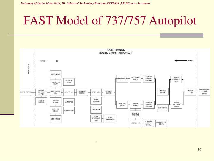 FAST Model of 737/757 Autopilot