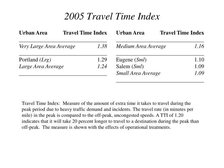 2005 Travel Time Index