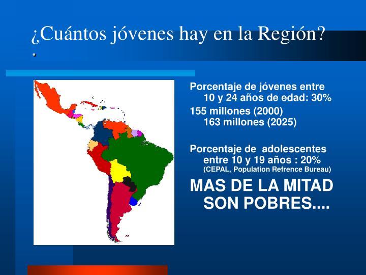 ¿Cuántos jóvenes hay en la Región?
