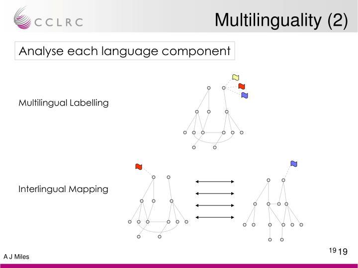 Multilinguality (2)