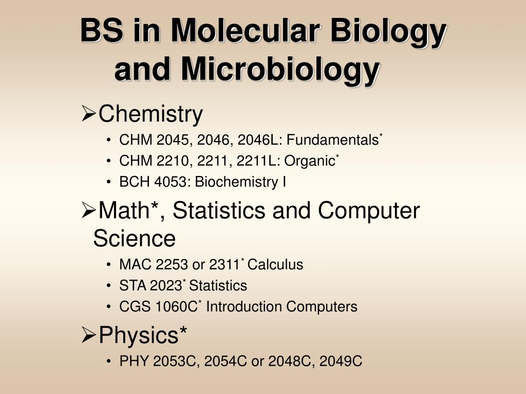 BS in Molecular Biology