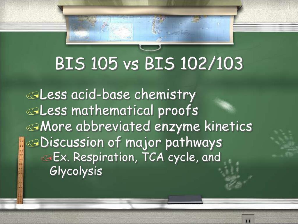 BIS 105 vs BIS 102/103