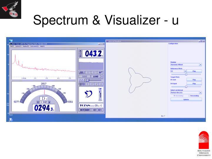 Spectrum & Visualizer - u