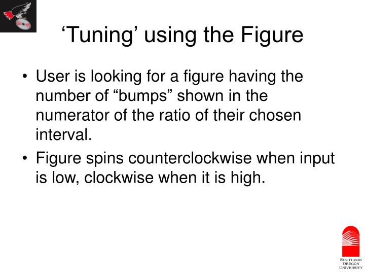'Tuning' using the Figure